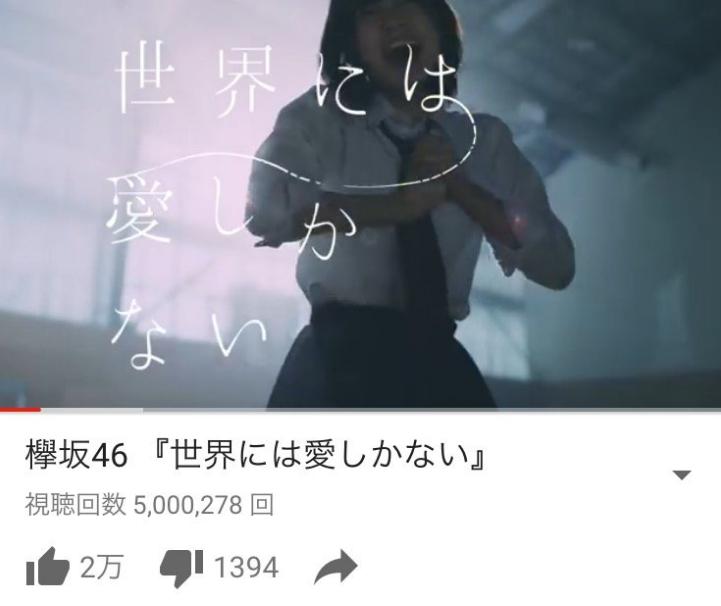 324324