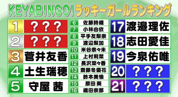 king322018