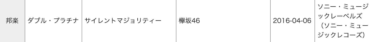 jop443